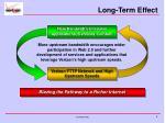 long term effect