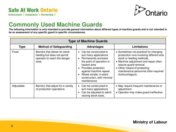 Commonly Used Machine Guards