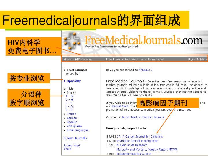 Freemedicaljournals