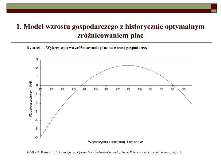 1. Model wzrostu gospodarczego z historycznie optymalnym zróżnicowaniem płac