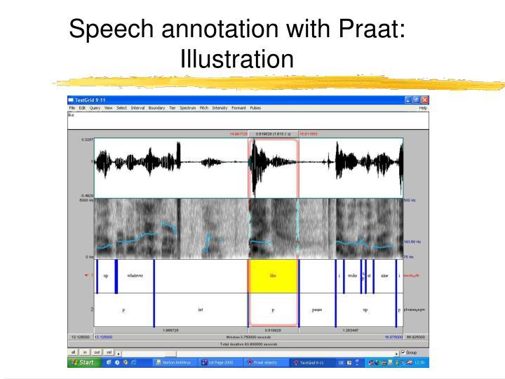 Speech annotation with Praat: