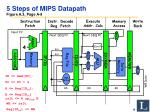5 steps of mips datapath figure a 3 page a 9