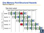 one memory port structural hazards figure a 4 page a 14