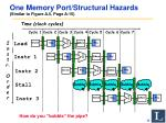 one memory port structural hazards similar to figure a 5 page a 15