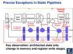 precise exceptions in static pipelines