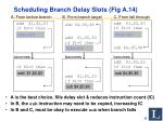 scheduling branch delay slots fig a 14