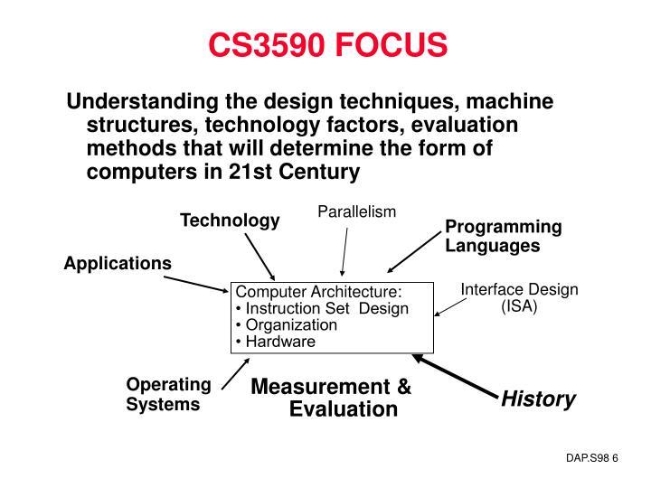 CS3590 FOCUS