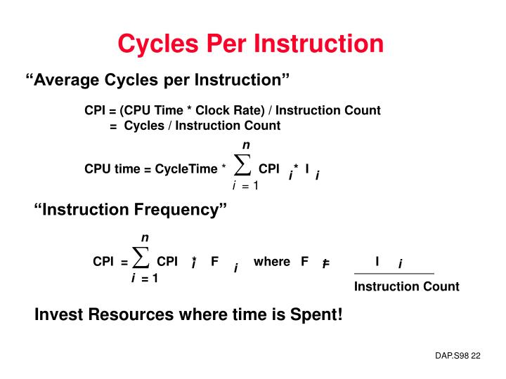Cycles Per Instruction