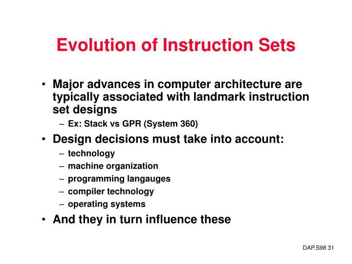 Evolution of Instruction Sets