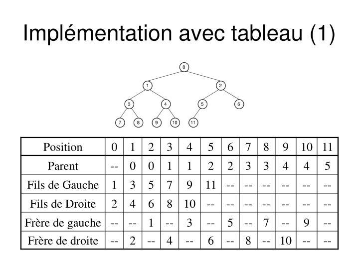 Implémentation avec tableau (1)