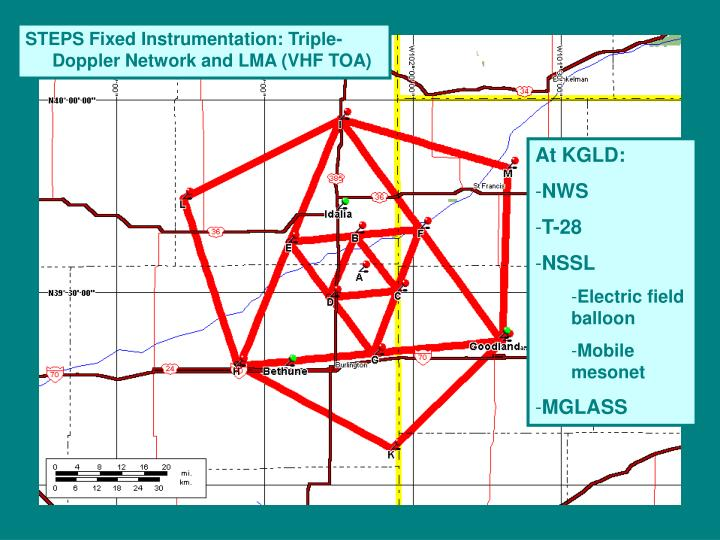 STEPS Fixed Instrumentation: Triple-Doppler Network and LMA (VHF TOA)