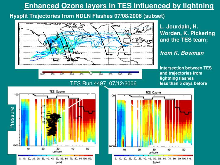 Enhanced Ozone layers in TES influenced by lightning