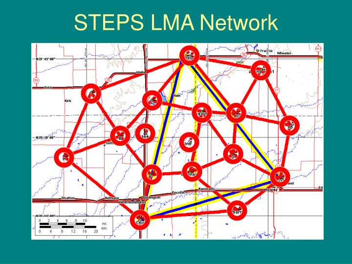 STEPS LMA Network