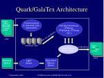 quark galatex architecture