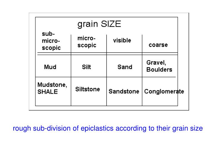 rough sub-division of epiclastics according to their grain size