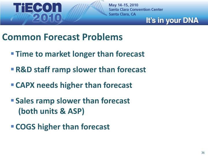 Common Forecast Problems
