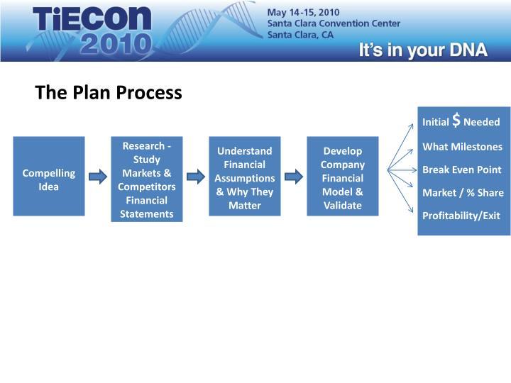 The Plan Process
