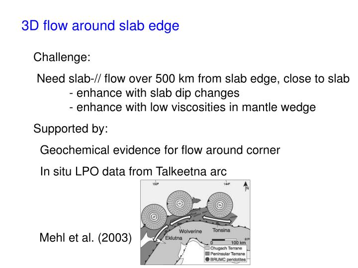 3D flow around slab edge