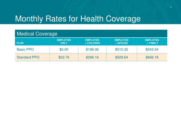 Monthly Rates for Health Coverage