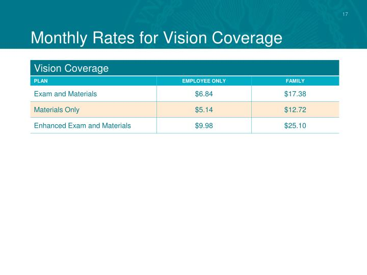 Monthly Rates for Vision Coverage
