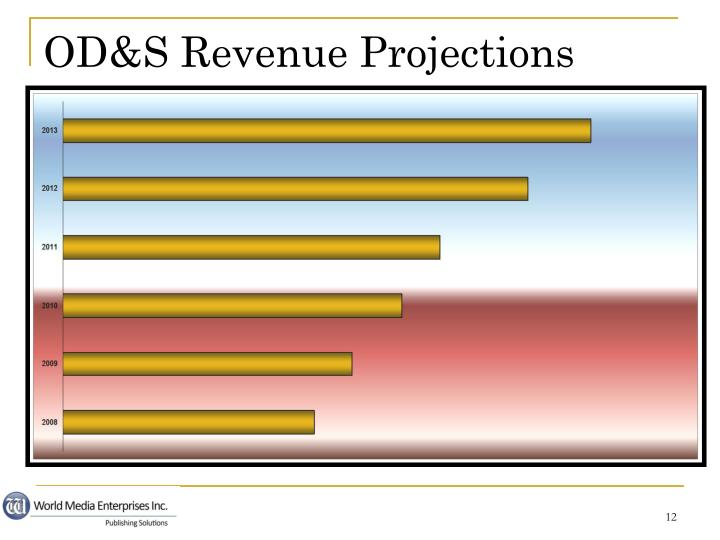 OD&S Revenue Projections