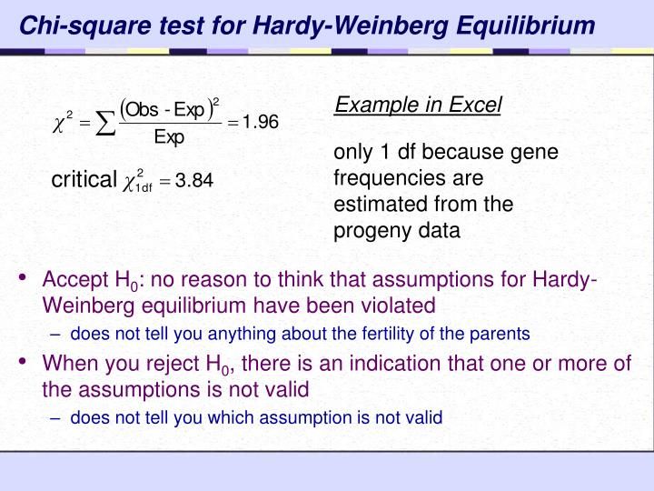 Chi-square test for Hardy-Weinberg Equilibrium