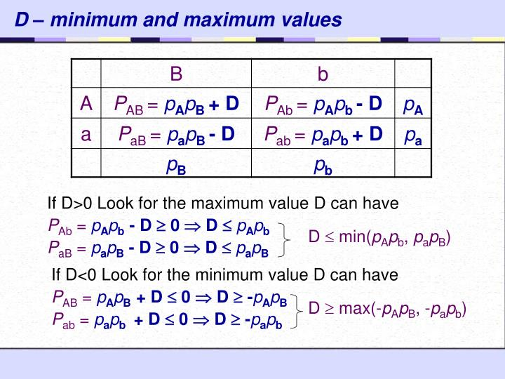 D – minimum and maximum values