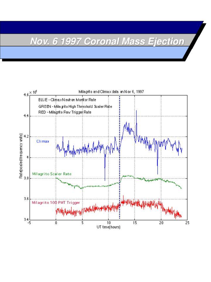 Nov. 6 1997 Coronal Mass Ejection