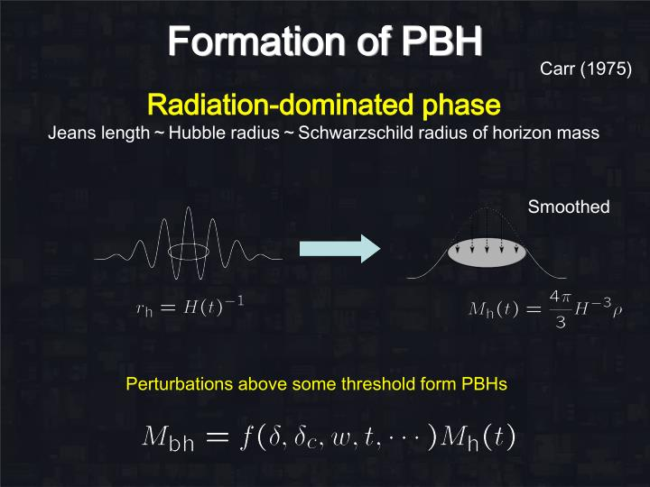 Formation of PBH