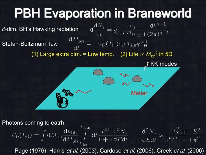 PBH Evaporation in Braneworld