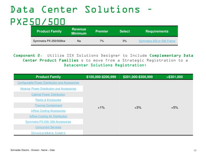 Data Center Solutions – PX250/500