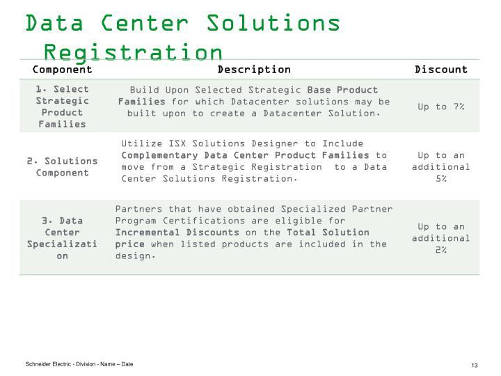 Data Center Solutions Registration