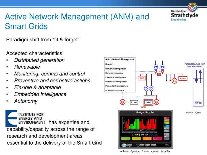 Active network management anm and smart grids