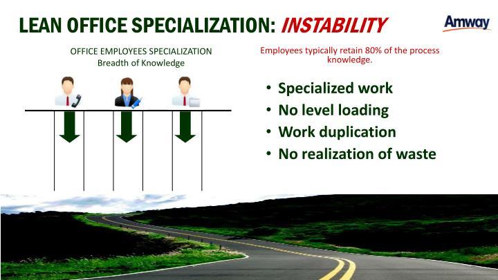 LEAN OFFICE SPECIALIZATION: