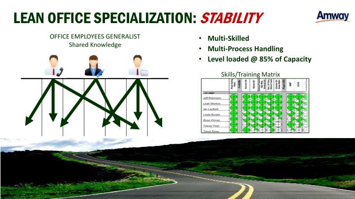 Skills/Training Matrix
