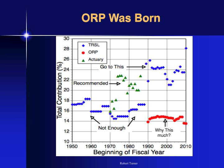ORP Was Born
