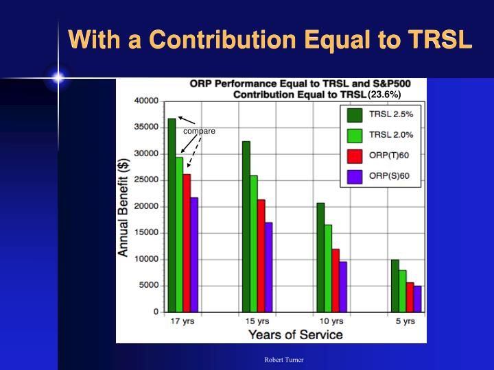 With a Contribution Equal to TRSL