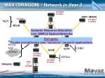 max dragon network in year 3