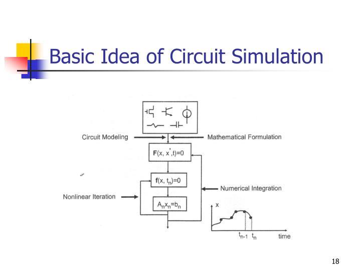Basic Idea of Circuit Simulation