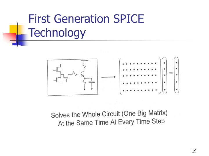 First Generation SPICE Technology