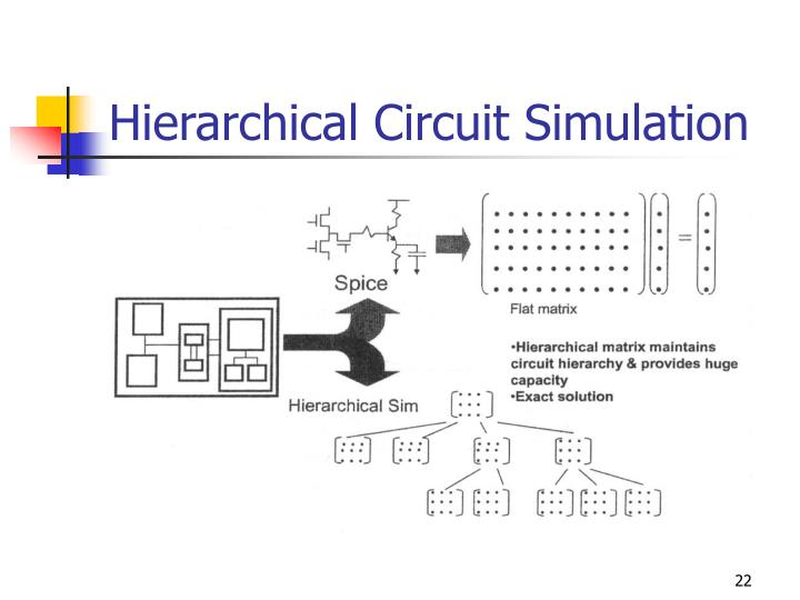 Hierarchical Circuit Simulation