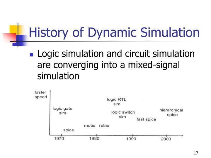 History of Dynamic Simulation