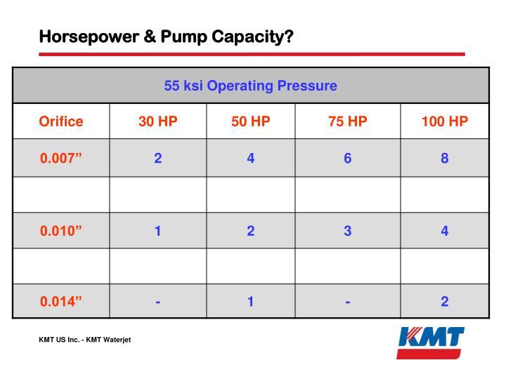 Horsepower & Pump Capacity?