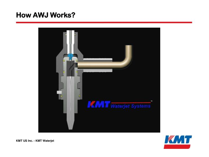 How AWJ Works?