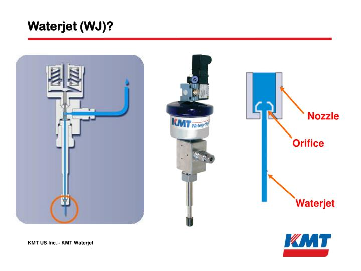 Waterjet (WJ)?