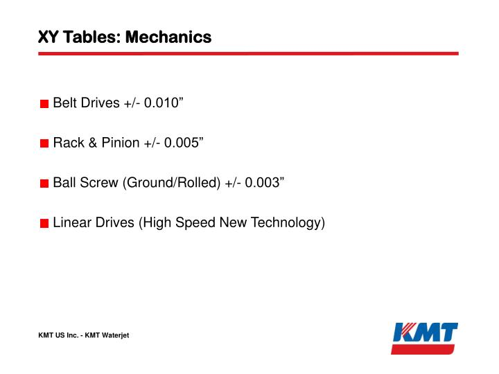 XY Tables: Mechanics