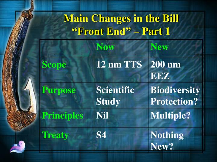 Main Changes in the Bill
