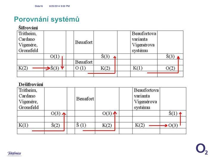 Porovnání systémů
