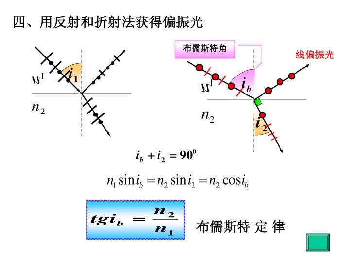 四、用反射和折射法获得偏振光