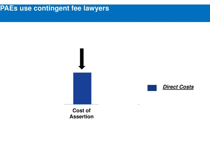 PAEs use contingent fee